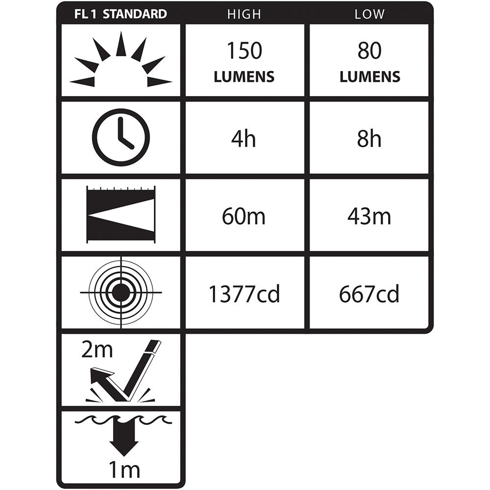 NSP-4610B Headlamp - ANSI