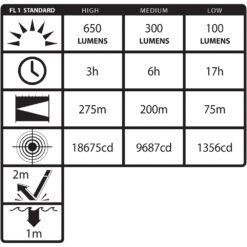 Xtreme Lumens NSR-9920XL - Dual Light (Polymer) ANSI