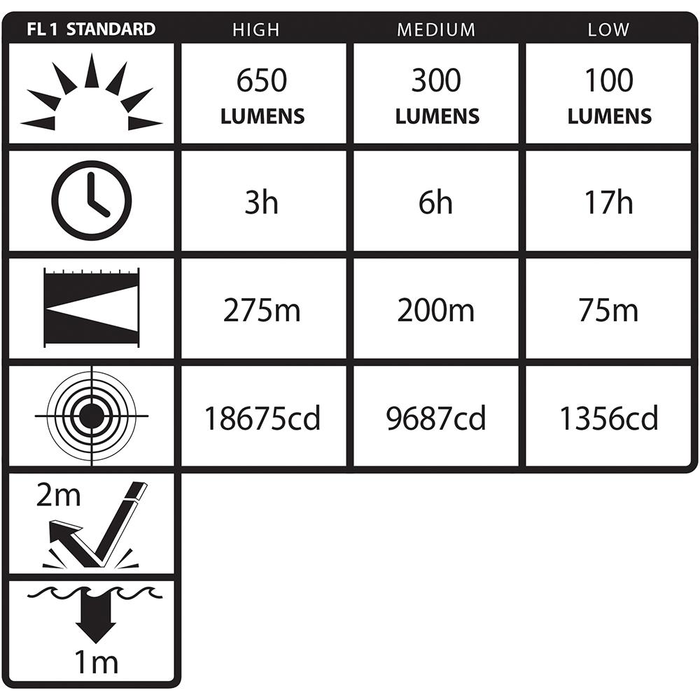 Xtreme Lumens NSR-9940XL ANSI