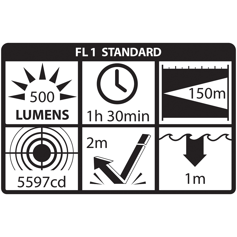 Xtreme Lumens Polymer Flashlight TAC-310XL ANSI