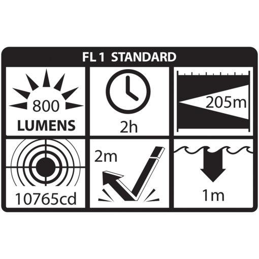 Xtreme Lumens Flashlight TAC-410XL ANSI